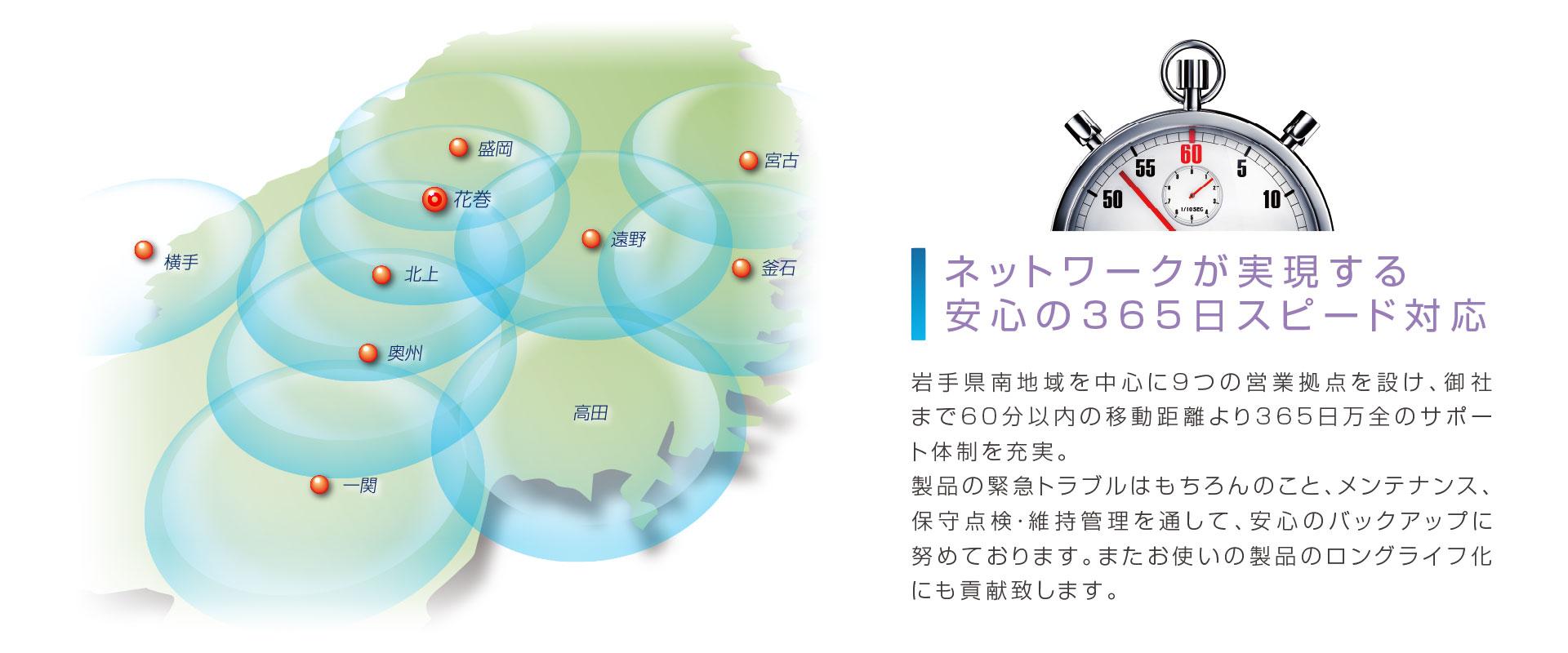 ネットワークが実現する 安心の365日スピード対応
